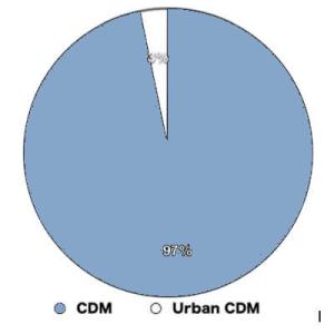 climate-graph-2