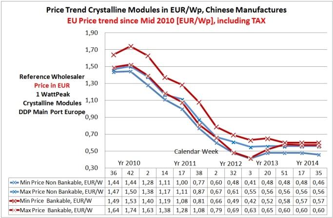 price-trend-modules-h